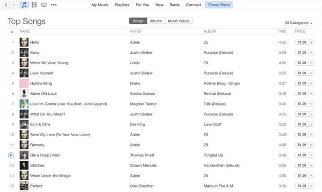 Album '25' cua Adele lap ky luc phat hanh hinh anh 2