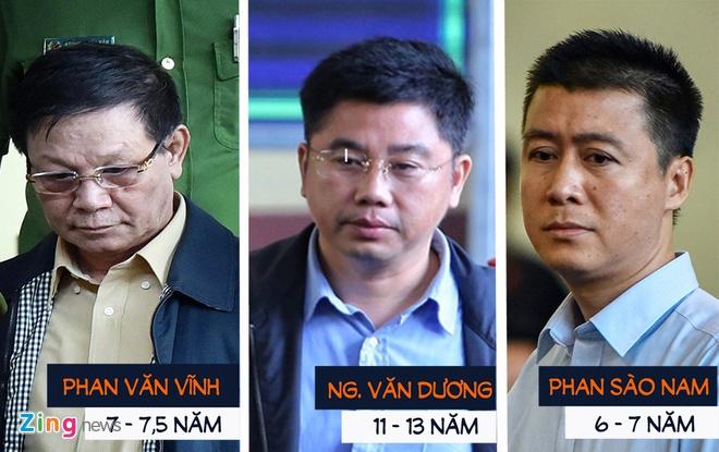 Ong Phan Van Vinh bi de nghi 7 nam 6 thang tu hinh anh 1