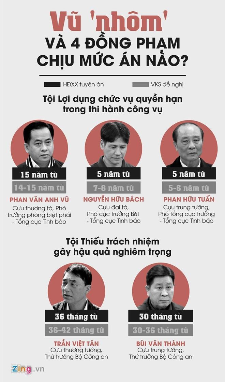 Tran Viet Tan anh 4