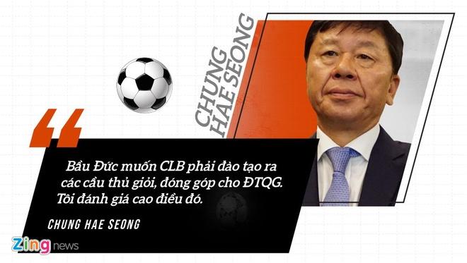So phan Cong Phuong, Xuan Truong se ra sao neu HAGL bo V.League? hinh anh 3