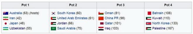 Thang Jordan, Viet Nam co the vao nhom hat giong so 2 tai Asian Cup hinh anh 3