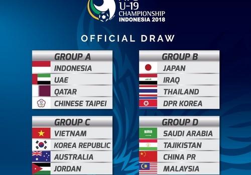 U19 Viet Nam gap lai Australia, Han Quoc tai Giai U19 chau A 2018 hinh anh