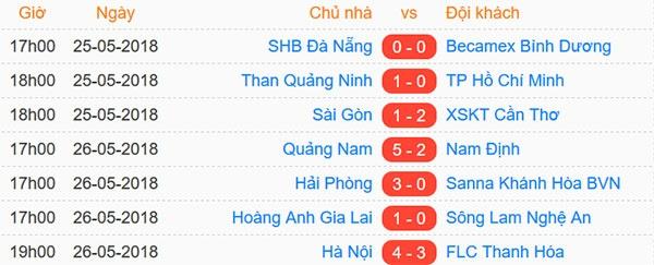 CLB Ha Noi 4-3 CLB Thanh Hoa: Man ruot duoi nghet tho hinh anh 2
