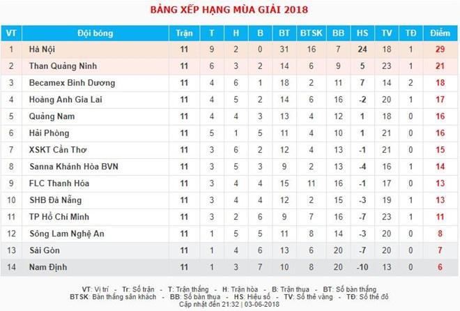CLB Thanh Hoa va HLV Duc Thang chinh thuc tram 4 cong than hinh anh 3