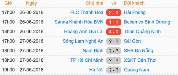 HAGL vs CLB Quang Ninh (4-0): Cong Phuong da phat, Van Toan ghi cu dup hinh anh 2