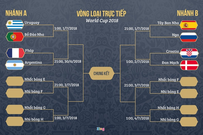 BLV Anh Ngoc: 'Cam on Messi da tro lai va o lai voi World Cup' hinh anh 3