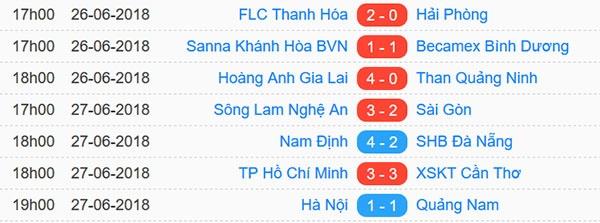 CLB Ha Noi vs CLB Quang Nam (2-1): Chien thang phut 90+5 hinh anh 1