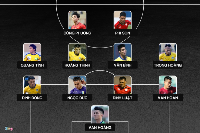 Cong Phuong, Phi Son va doi hinh sao goc Nghe khuynh dao V.League hinh anh 13