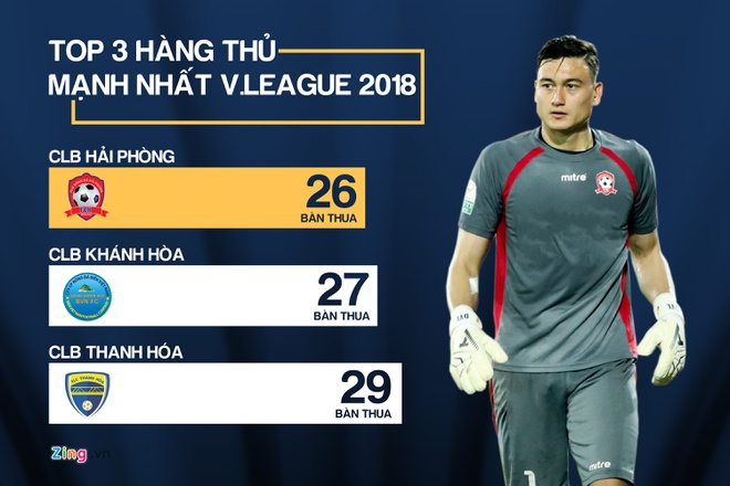 Het roi Bui Tien Dung, AFF Cup se la san khau cho Dang Van Lam hinh anh 3