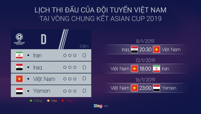 Viet Nam vs Philippines: Cong Phuong da chinh anh 3