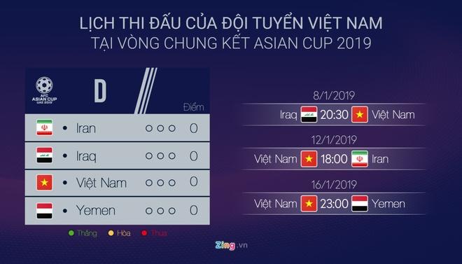 Cac tuyen thu Viet Nam bi cam an my tom khi du Asian Cup 2019 hinh anh 2