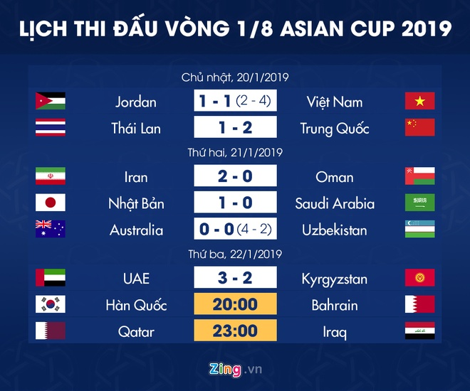 HLV Park cung tro ly truc tiep xem Nhat Ban gianh ve tu ket Asian Cup hinh anh 3