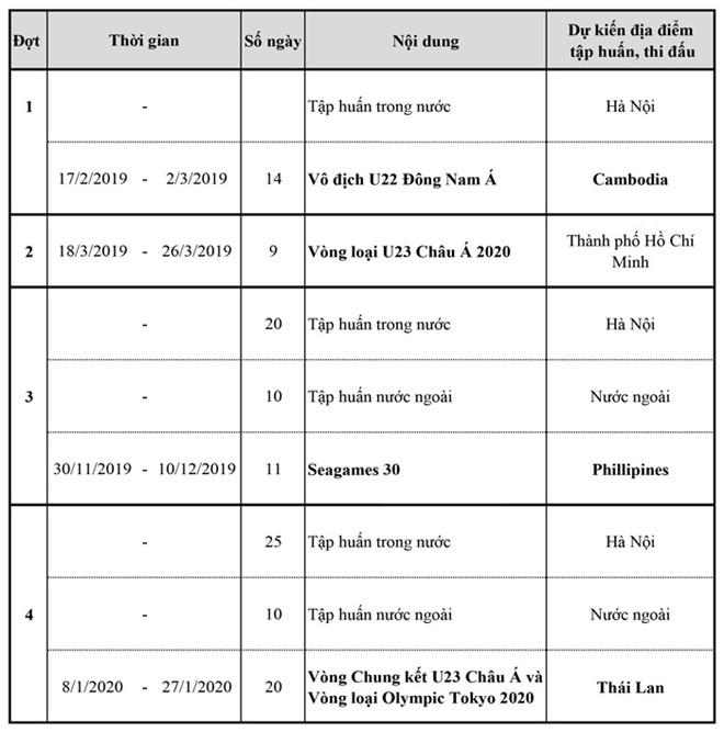 Vi U23 quoc gia, VFF xin doi lich tran Viet Nam gap Han Quoc hinh anh 2