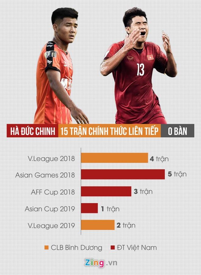 HLV Park Hang-seo bao ve Ha Duc Chinh o U23 Viet Nam hinh anh 2