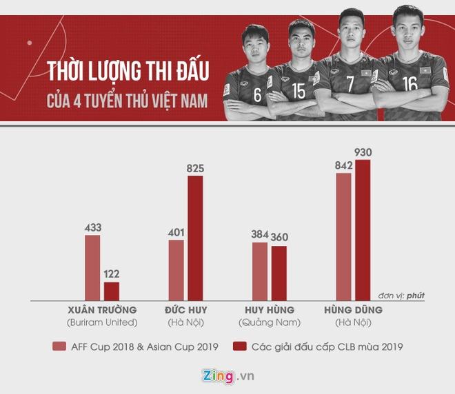 'Xuan Truong muon len tuyen Viet Nam thi phai thi dau thuong xuyen' hinh anh 1