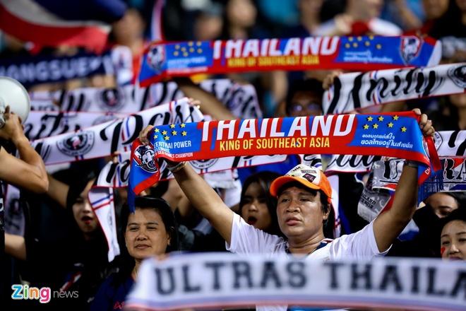 Thai Lan co the bi tuoc quyen dang cai vong chung ket U23 chau A 2020 hinh anh 2