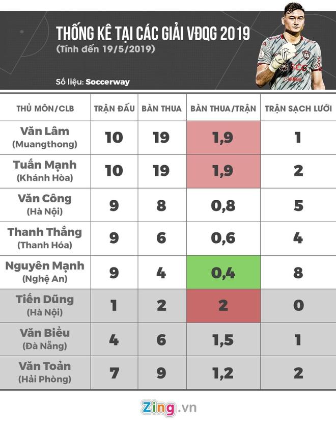 Tien Dung, Van Lam o dau trong cuoc chien thu mon Viet Nam? hinh anh 1