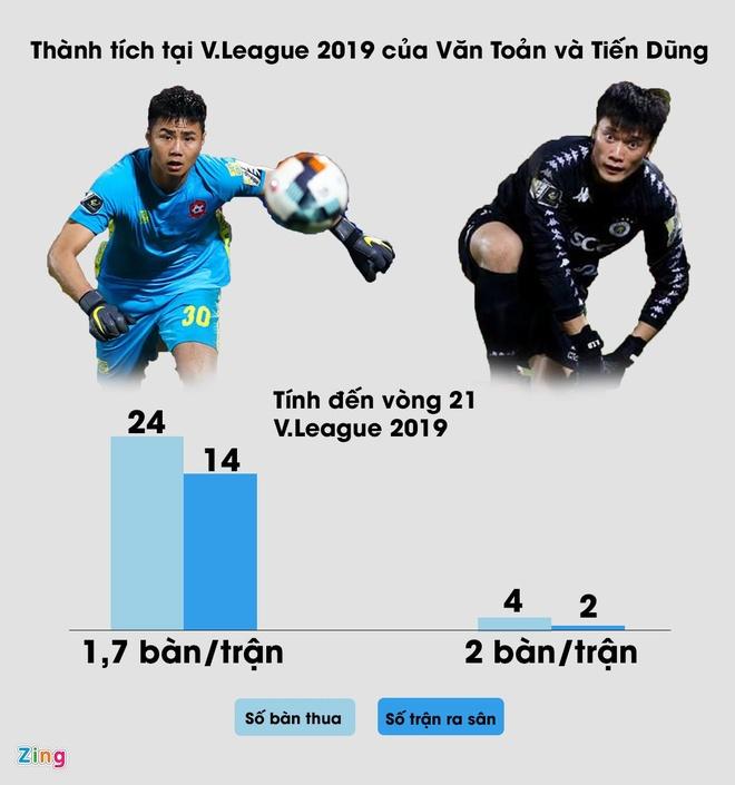 Bui Tien Dung - Van Toan: Ai la so mot o U22 Viet Nam? hinh anh 3