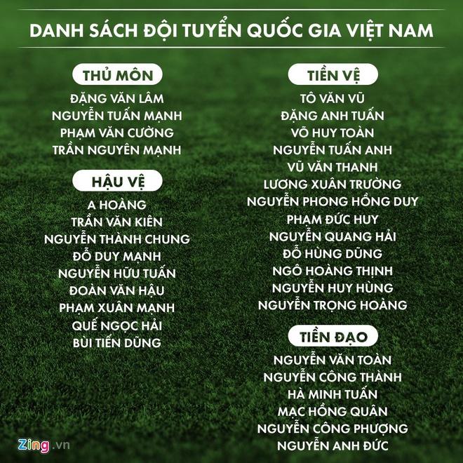 Vi sao Mac Hong Quan duoc goi len Tuyen, con Van Quyet vang mat? hinh anh 2