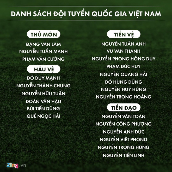 HLV Park chot danh sach Viet Nam dau Malaysia anh 2
