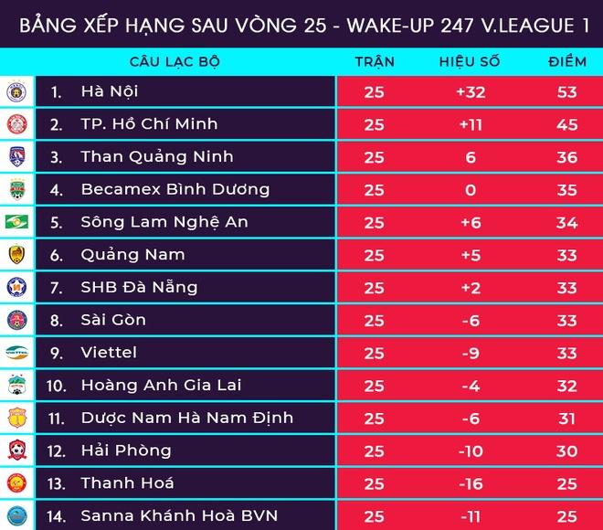 Thanh Hoa, Khanh Hoa tren duong xuong hang - bieu tuong that truyen hinh anh 1