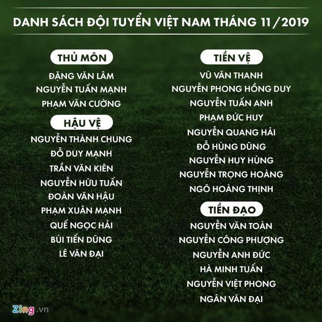 Tuyen Viet Nam co dot tap trung tot nhat truoc khi tai dau Thai Lan hinh anh 2