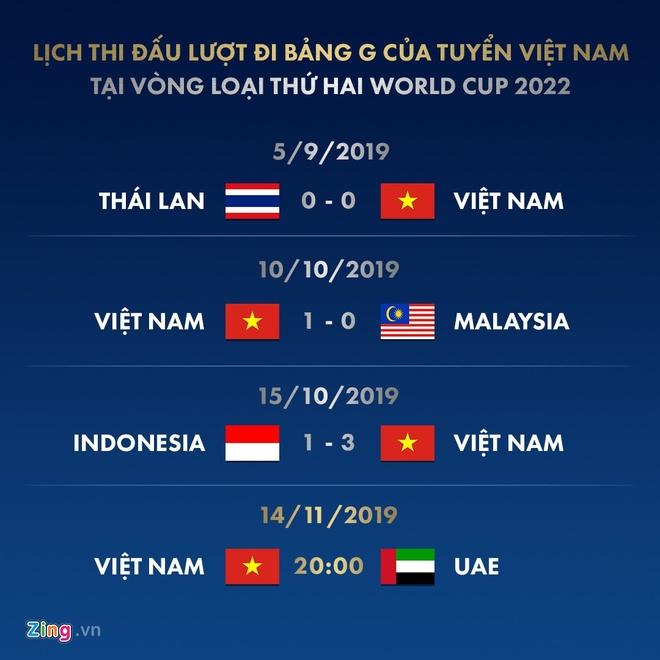 HLV Park loai 2 cau thu, chot danh sach tuyen Viet Nam dau UAE hinh anh 2