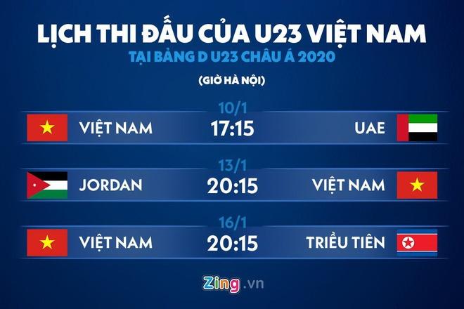 Duc Chinh, Tien Linh - sung hai nong cua U23 Viet Nam o chau A hinh anh 3 U23_Viet_Nam_U23_chau_A_3.jpg