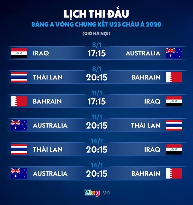 U23 Thai Lan U23 Bahrain anh 4
