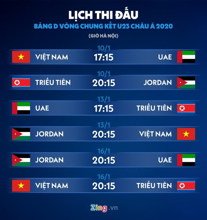 HLV Park thua nhan U23 Viet Nam ap luc vi tung thua UAE o ASIAD hinh anh 2 U23_Trieu_Tien_10.jpg