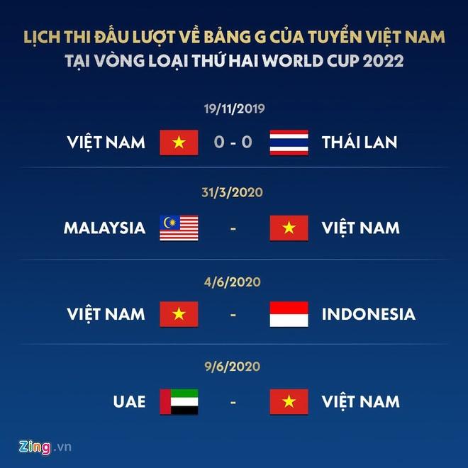 Tuyen Viet Nam co 10 ngay chuan bi cho tran gap Malaysia hinh anh 2 Viet_Nam_World_Cup_corona_2.jpg