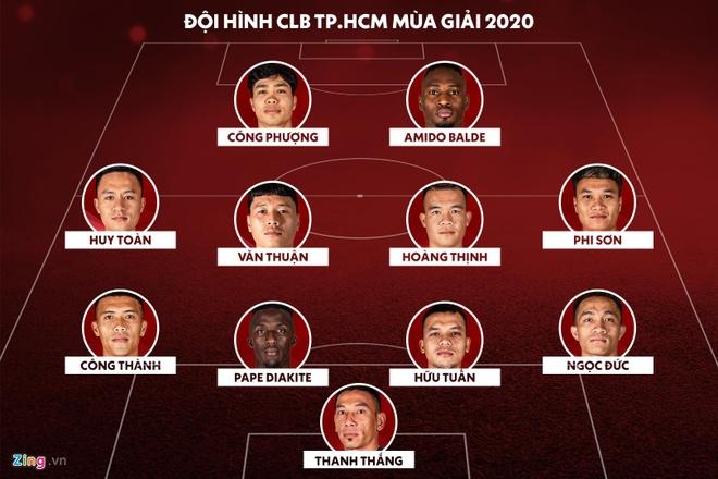 Khong co Lee Nguyen, TP.HCM van du suc khuynh dao V.League hinh anh 3 TP.HCM_3.jpg