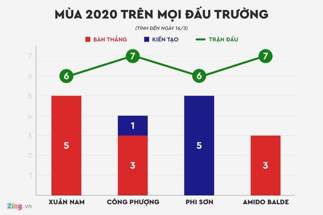Cong Phuong Xuan Nam anh 4