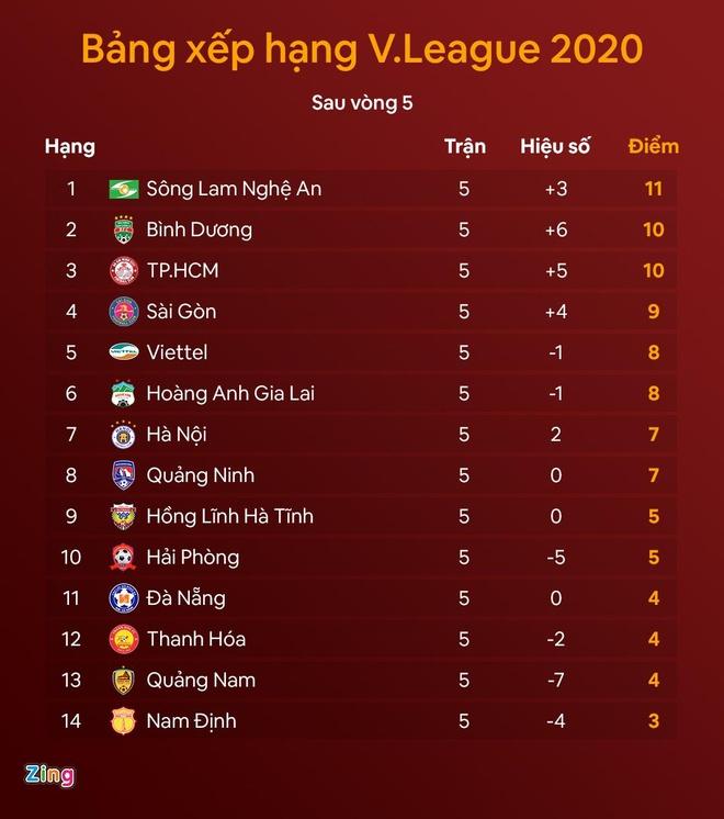 SLNA Cong Phuong anh 3