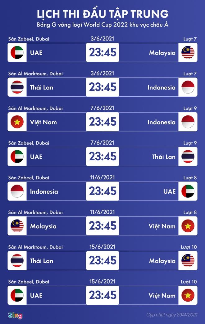 Tuyen Viet Nam Vong loai World Cup anh 3