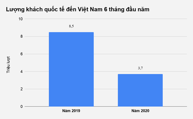 khach quoc te anh 1