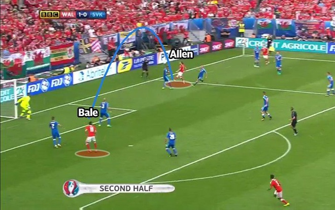 Gareth Bale se lam the nao de tien DTQG Anh ve nuoc? hinh anh 1