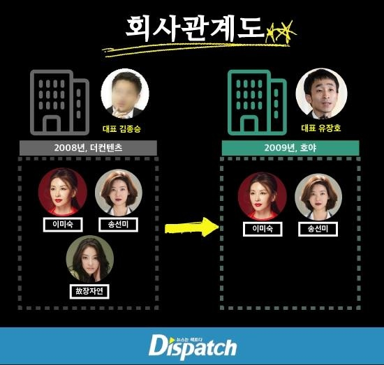 vu an cuong hiep Jang Ja Yeon anh 3