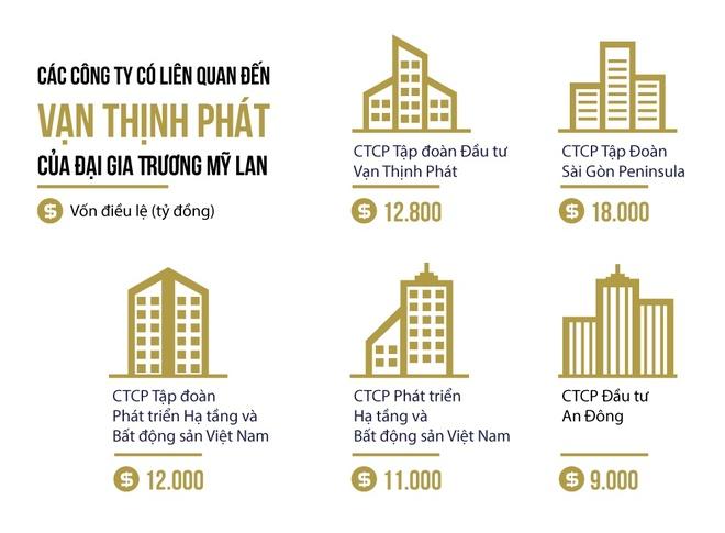 De che Van Thinh Phat va su bi an trong 'gio hang' ty USD hinh anh 5
