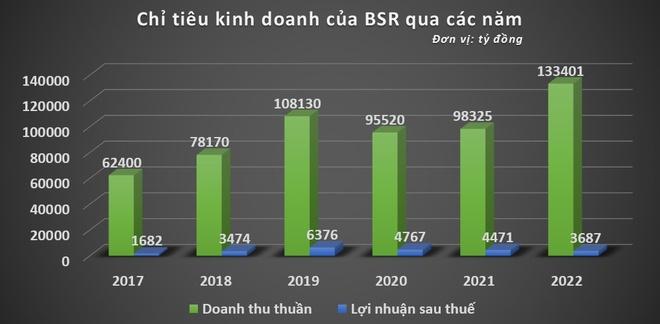 Hoa dau Binh Son truoc gio IPO: Lan can 2.700 ty mac ket tai OceanBank hinh anh 3