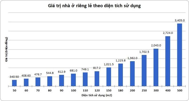 Danh dong thue nha tren 700 trieu: Dan nao chiu thau? hinh anh 2