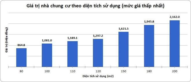 Danh dong thue nha tren 700 trieu: Dan nao chiu thau? hinh anh 3