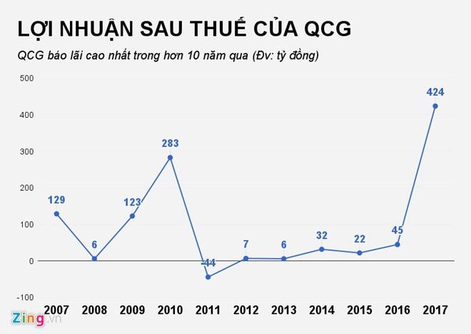 Chu tich Quoc Cuong Gia Lai: Chung toi so du an Phuoc Kien lam roi hinh anh 5