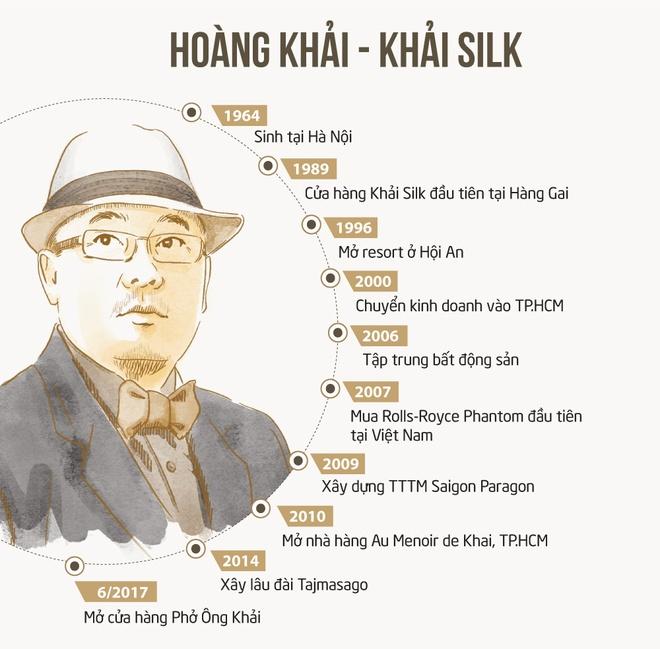 Ong chu Khaisilk co thuc su ban dut toa lau dai o TP.HCM? hinh anh 2