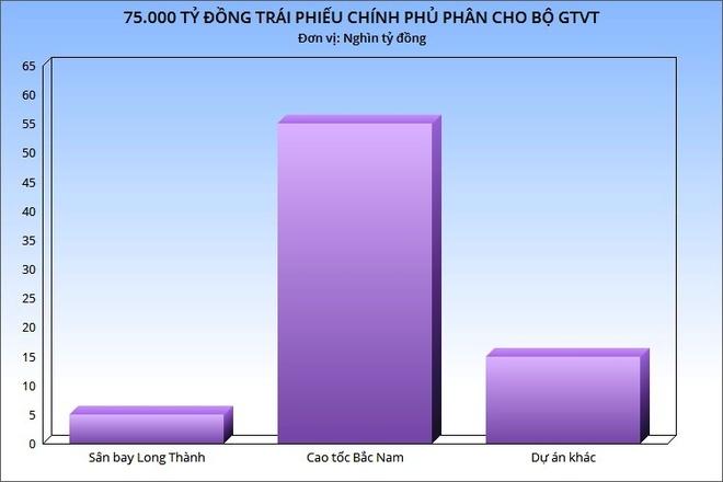 Thu truong Bo GTVT: 'Khong de lap lai bat cap BOT o cao toc Bac - Nam' hinh anh 2