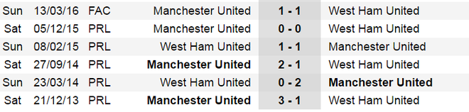 Bao gio Mourinho den Old Trafford? hinh anh 4