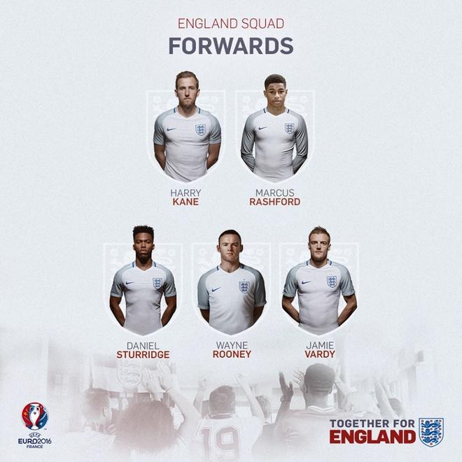 Euro 2016, tot nhat Marcus Rashford nen o nha hinh anh 4