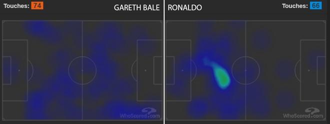Gareth Bale, chu nhan tuong lai cua Qua bong Vang hinh anh 4