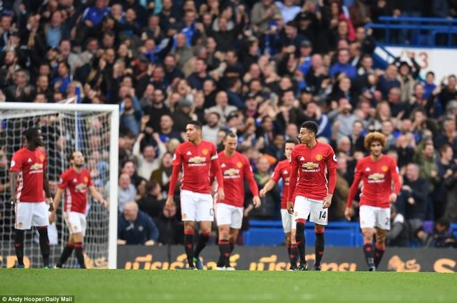 Mourinho het thoi, Ibra het thoi va MU cung het thoi hinh anh 1