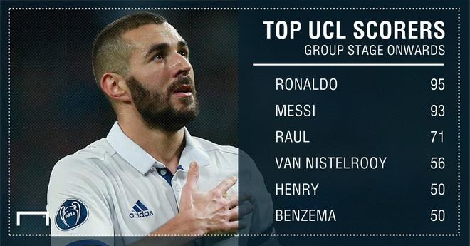 Karim Benzema, nguoi hung tham lang o Bernabeu hinh anh 1
